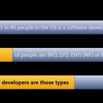 Developer Personalities Brief - Developer Media - August 2013 - SlideShare Edition.sample